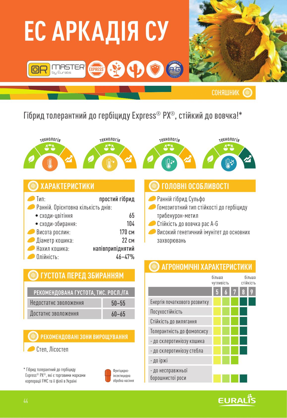 Купить Семена подсолнечника ЕС АРКАДИЯ СУ