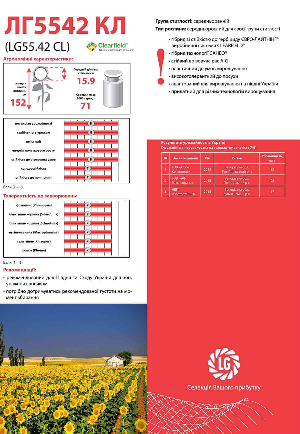 Насіння соняшнику LG5542 Ціна