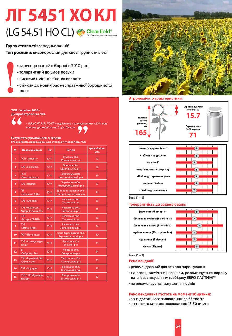 Купить Семена подсолнечника LG5451HO